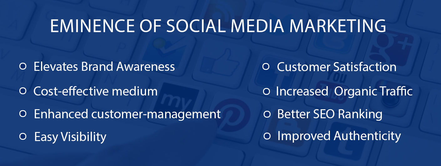 Eminence of Social Media Marketing