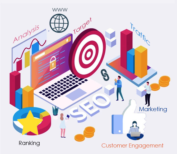 SEO services London
