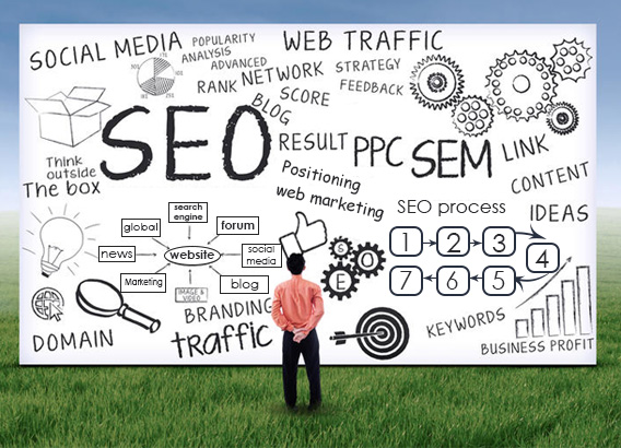 SEO Services For USA